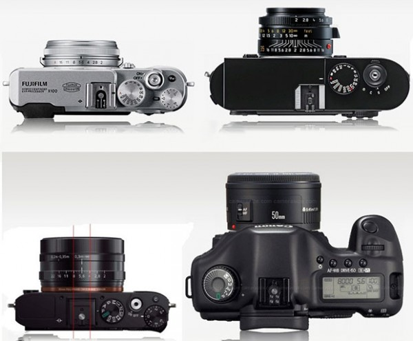 Sony DCS-RX1 full frame comparatif de taille